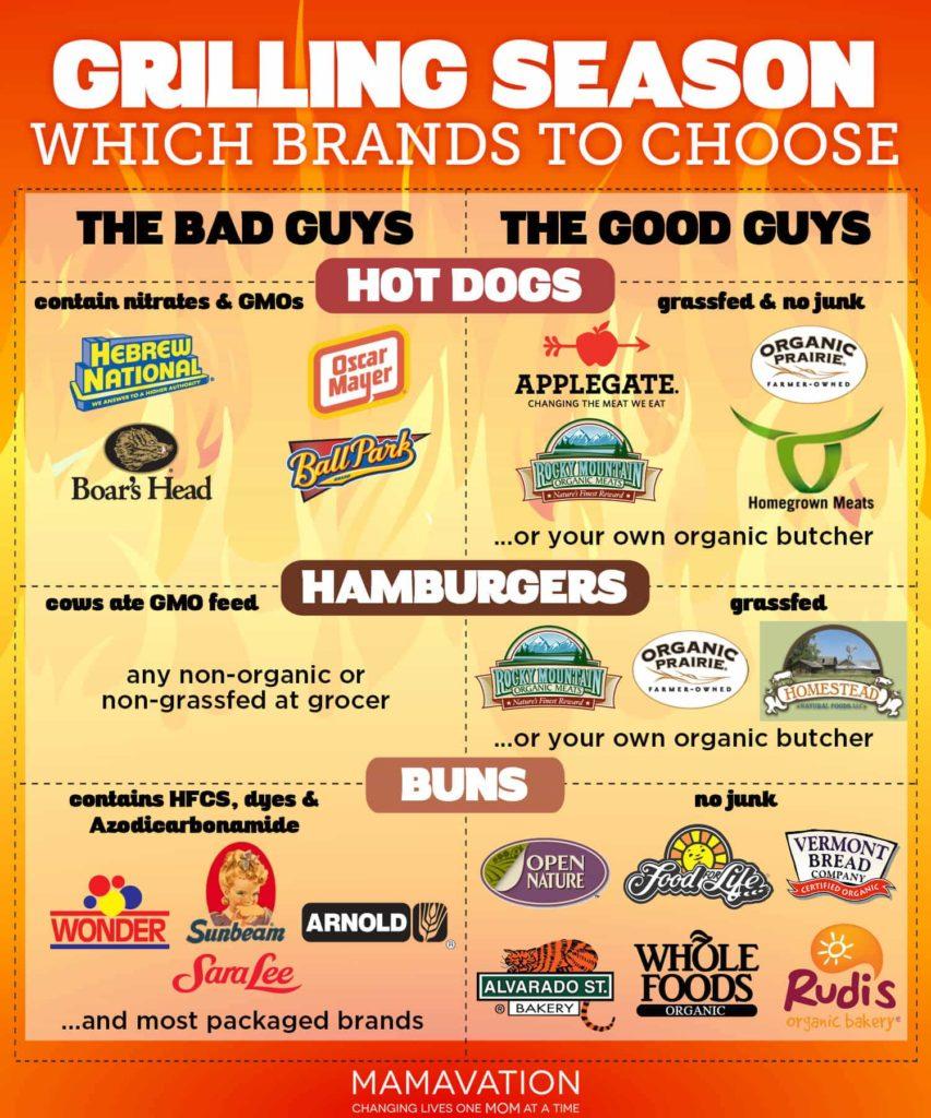 0603MV_BBQseasonFB_3_ toxic foods
