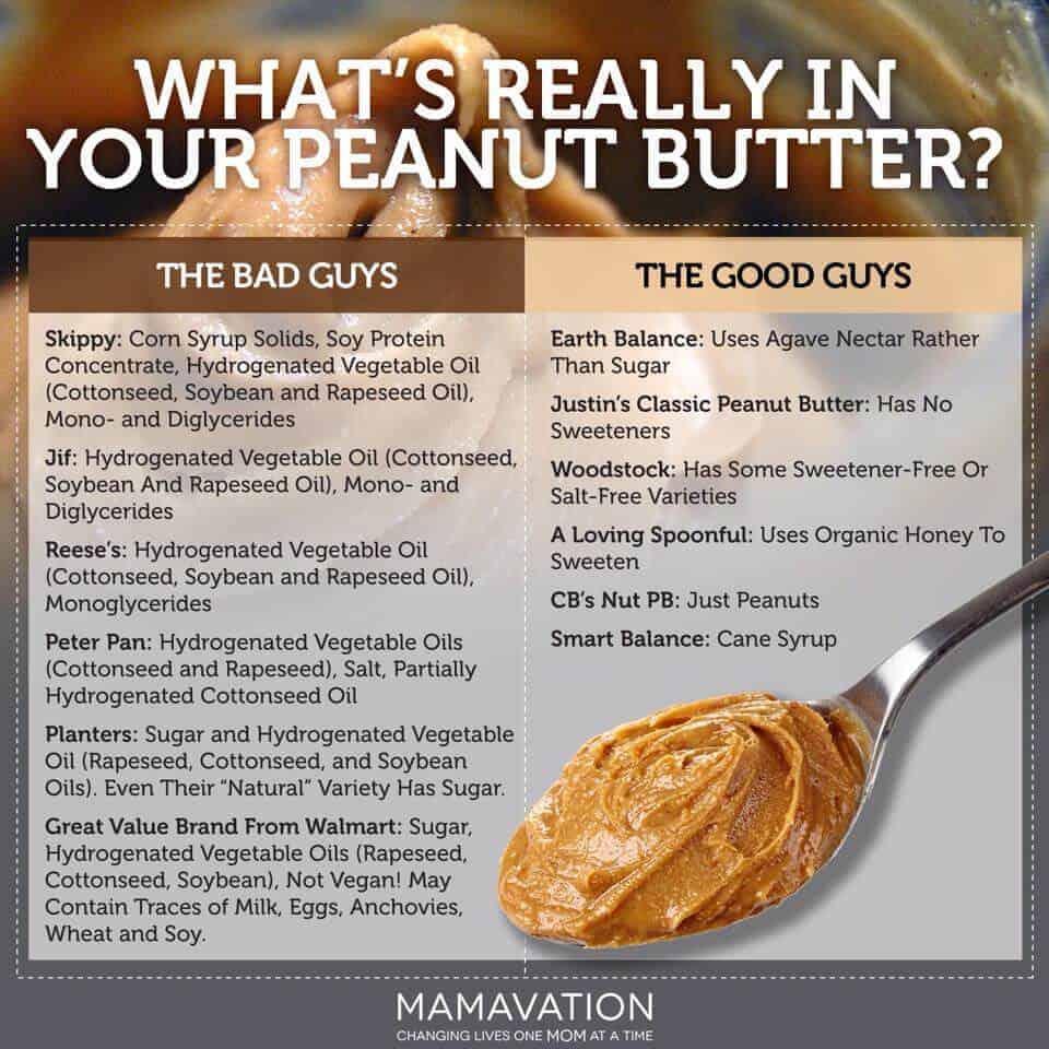 peanut butter: good vs. bad_ unhealthy peanut butter