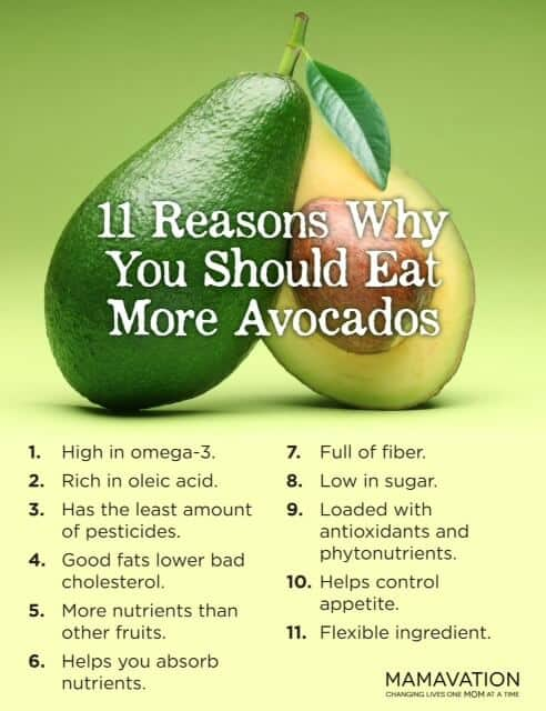 11 reasons you should eat more avocados