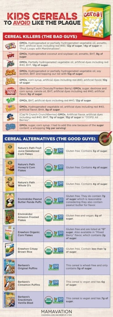 Cereals: which to avoid, which to buy