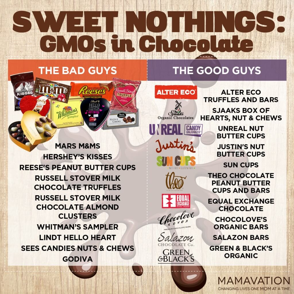unhealthy chocolate brands