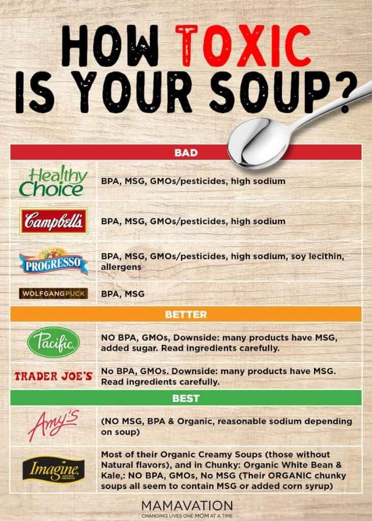 0303-MV_ToxicSoup_1 canned soup
