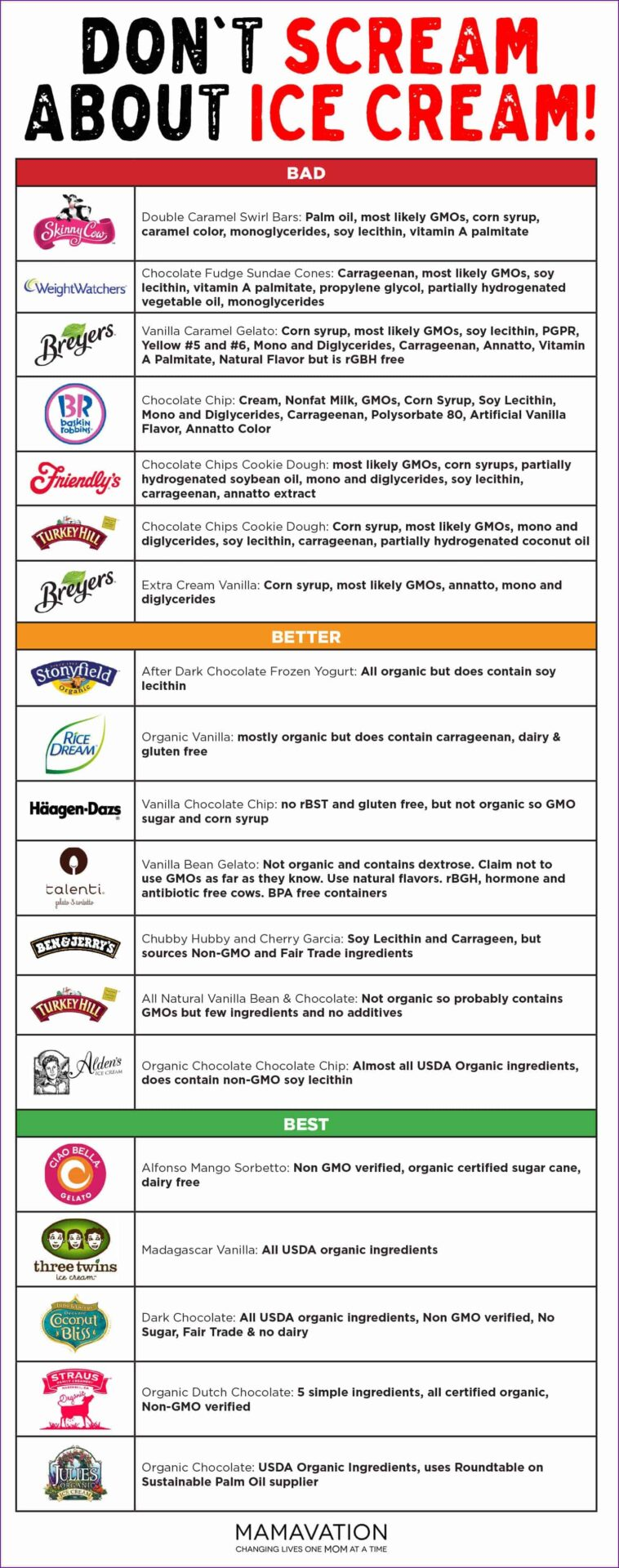 clean and toxic ice cream choices
