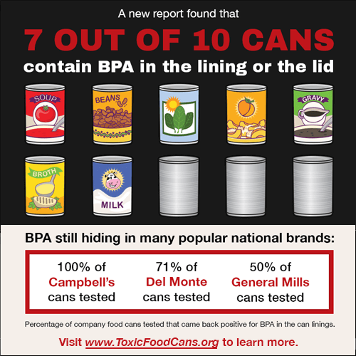 BPA in cans
