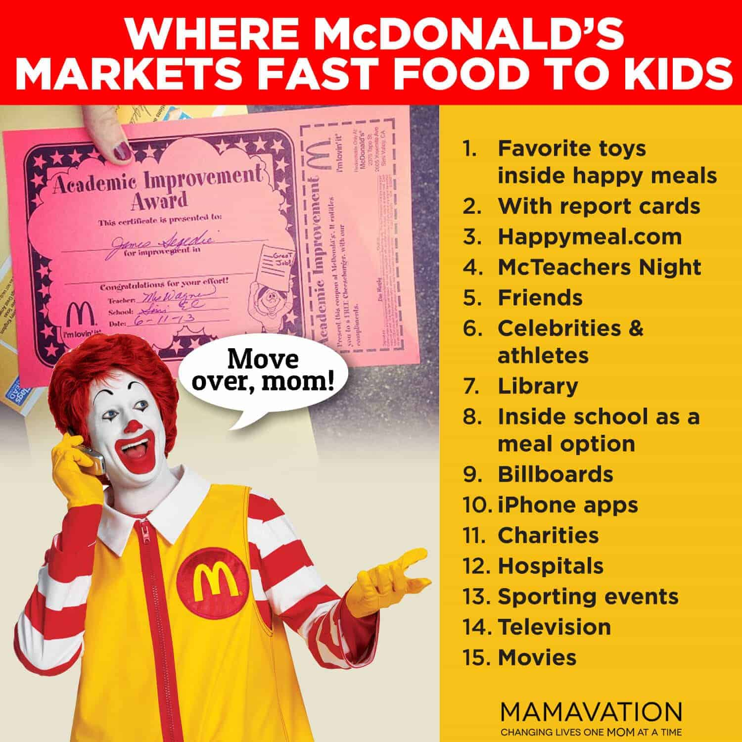 MV_McDonaldsFastFoodMarketing_outrage