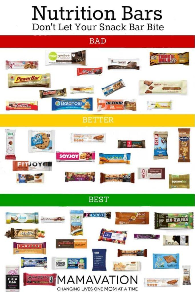 Nutrition_bars
