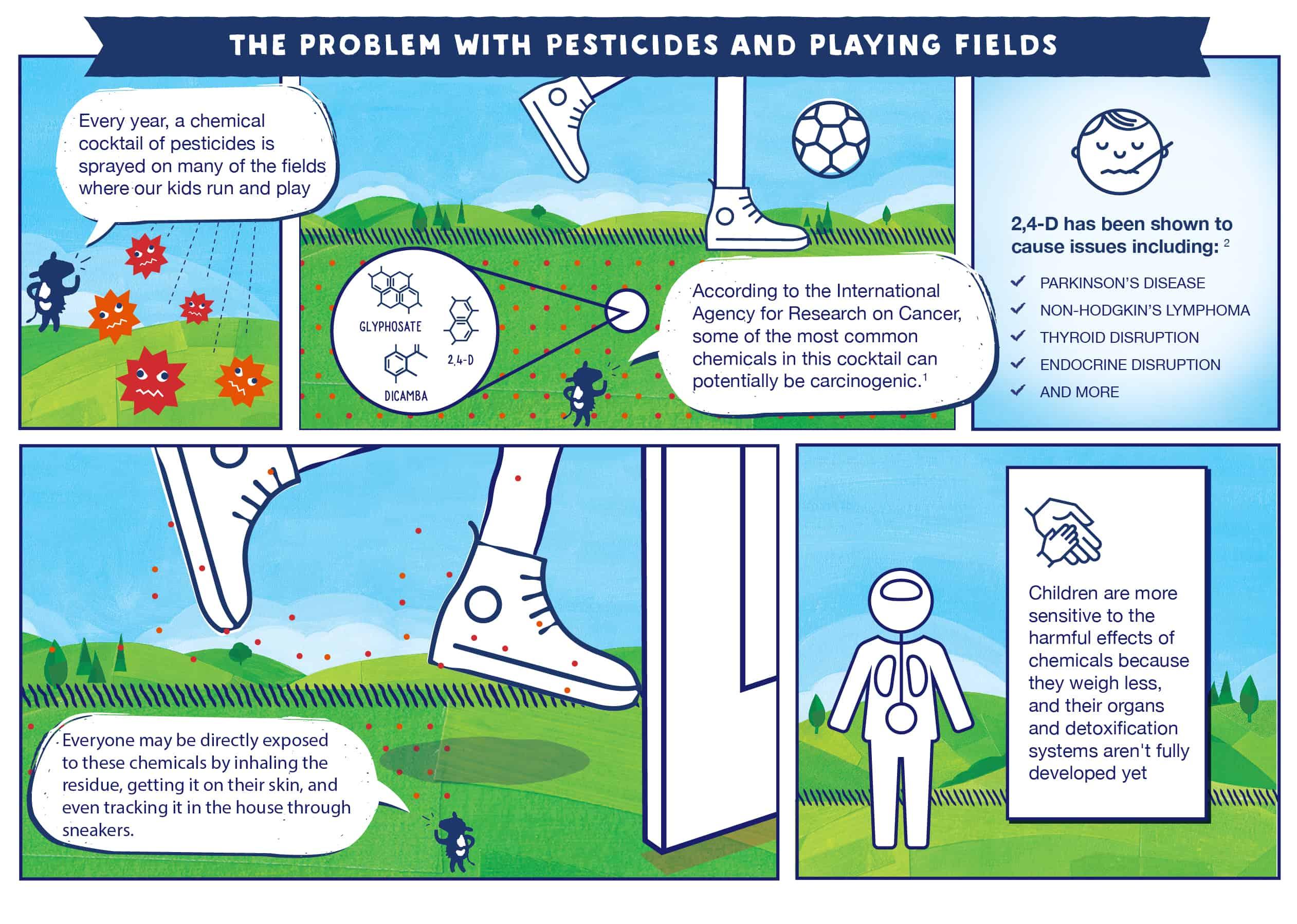stonyfield warns against pesticides around children's fields