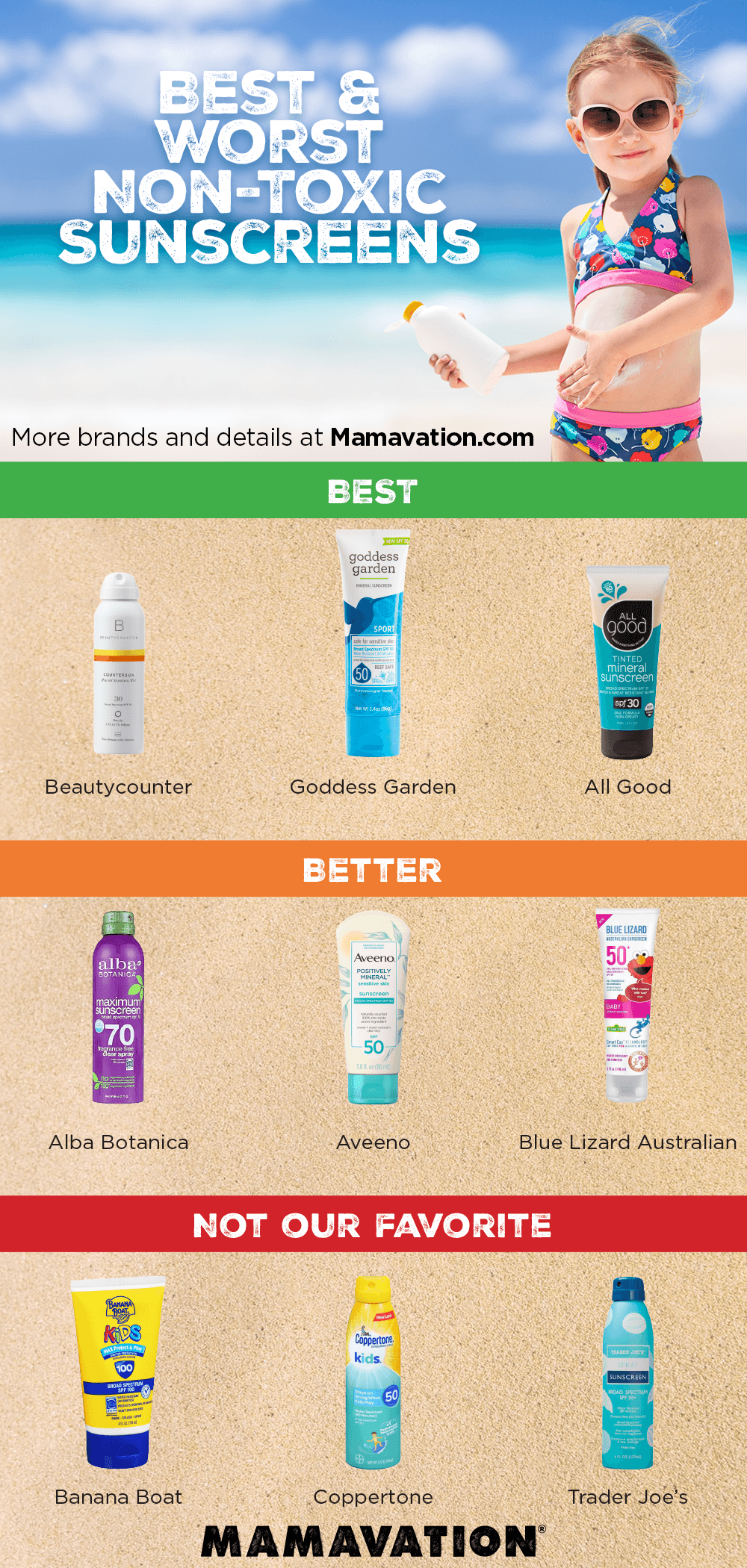 Sunscreen Chemicals Harm Children & Coral Reefs, Except For These Brands 26