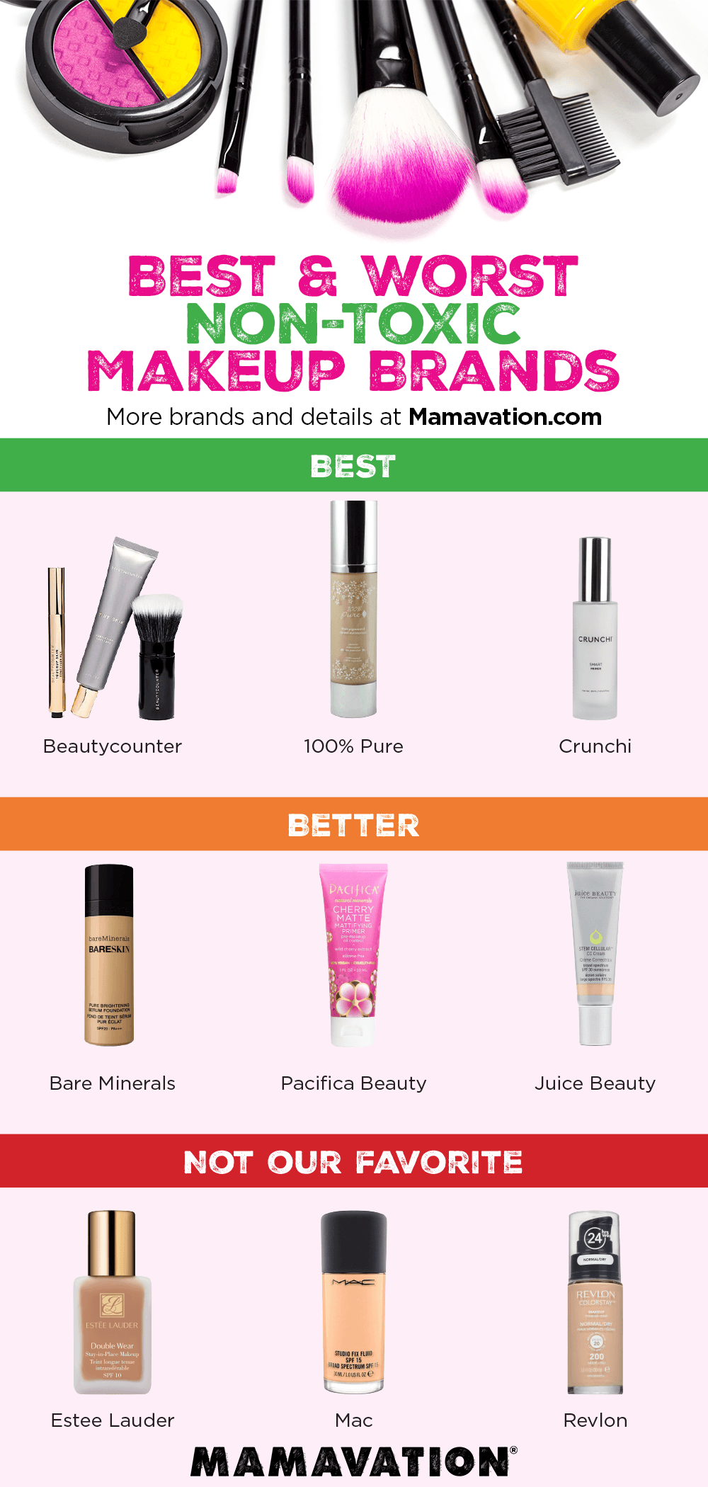 Safer Cosmetics: Toxic & Non-Toxic Makeup Brands Investigation 1