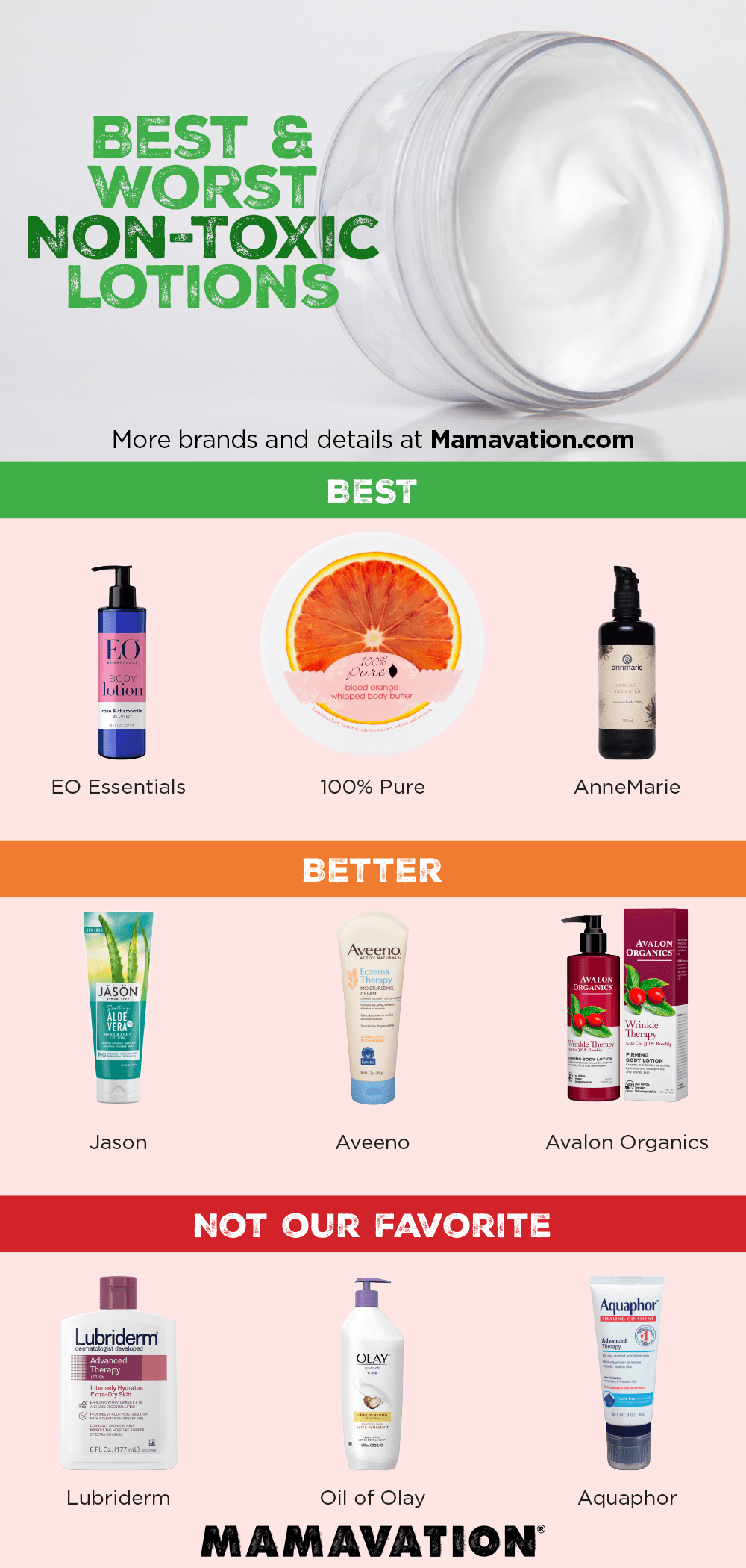 Best & Worst Non-Toxic Body Lotions 2