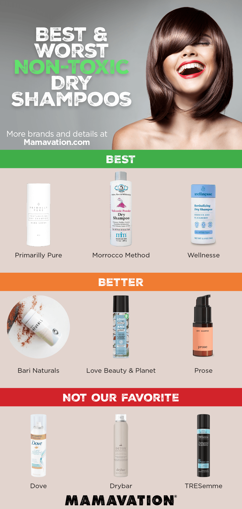Best & Worst Non-Toxic Dry Shampoos 2021