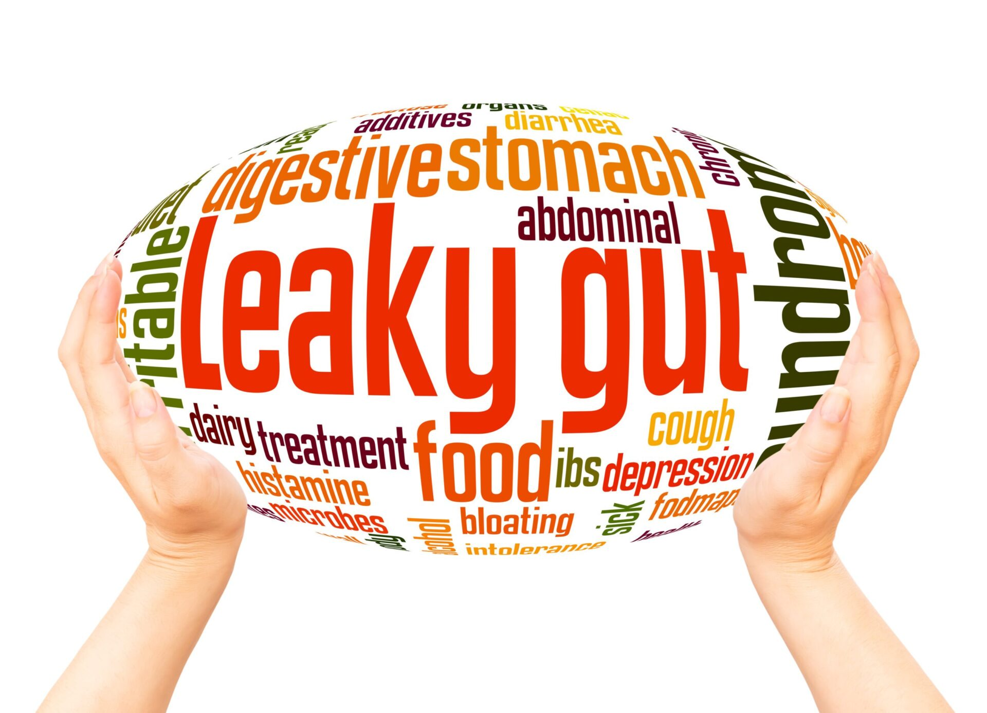 word cloud for probiotics and ibs
