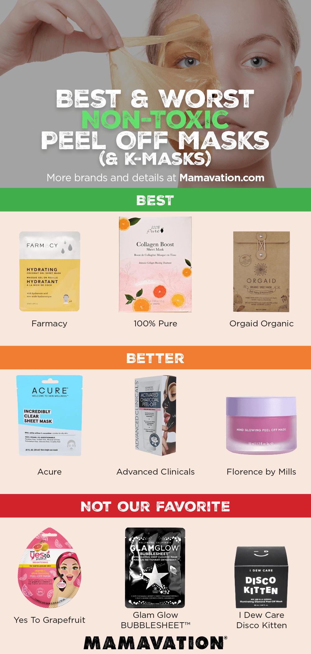 Best Non-Toxic Peel-Off Face Masks (and K-Beauty Face Masks) 2021