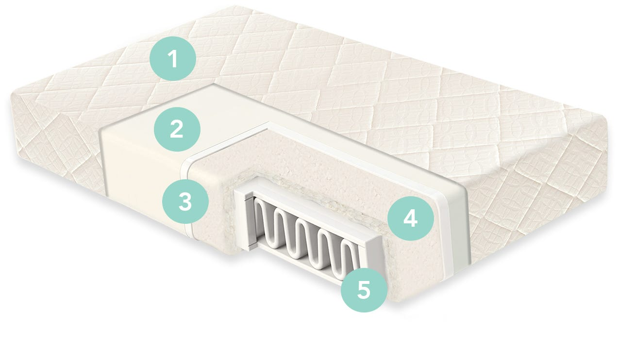 Naturepedic Organic Breathable Crib Mattress
